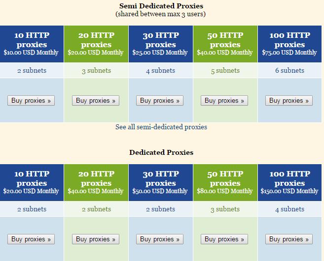 Nabídka Buyproxies.org